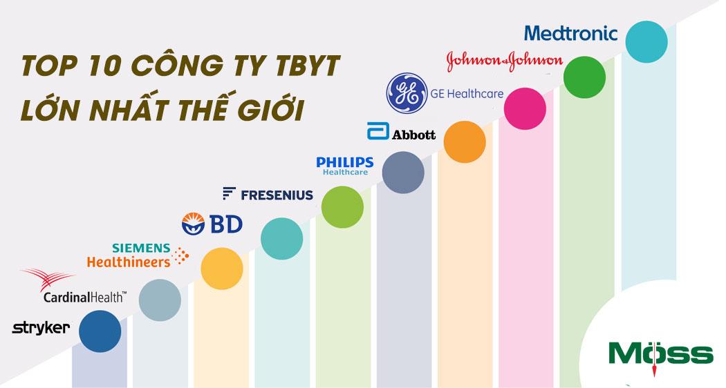Top công ty thiết bị y tế lớn nhất thế giới